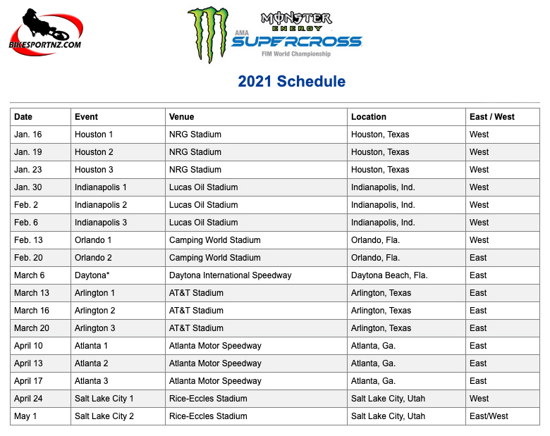 US Supercross will show in television in NZ