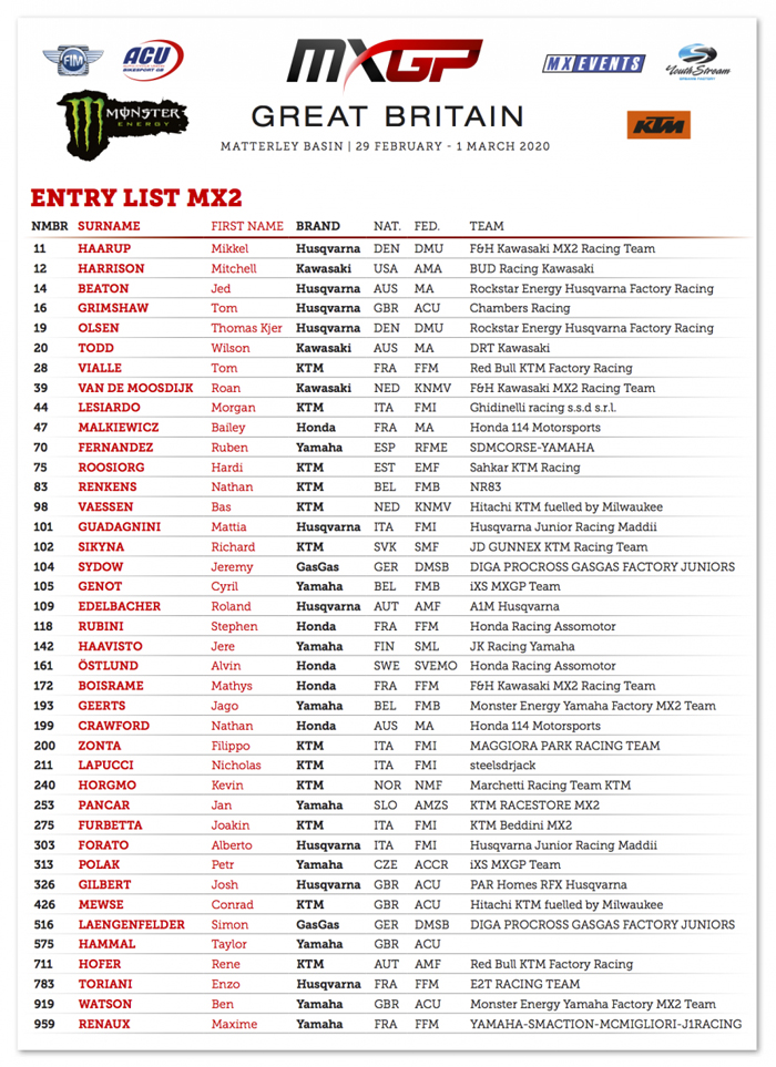 MXGP rider entry lists for 2020