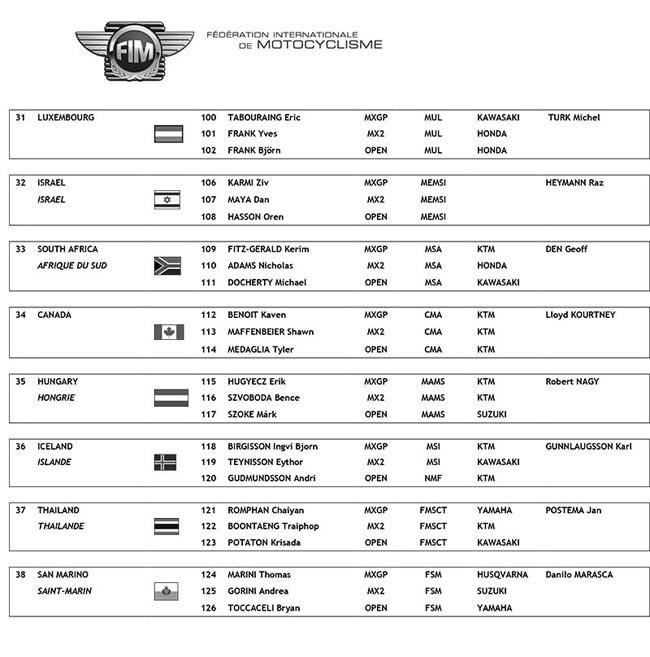 MXoN-teams-4-a